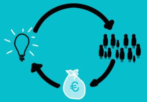 financement participatif pour projet immobilier